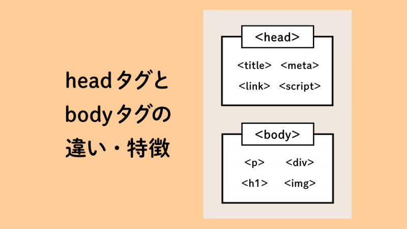 <head>・<body> | 2つのHTMLタグの意味・役割と違い